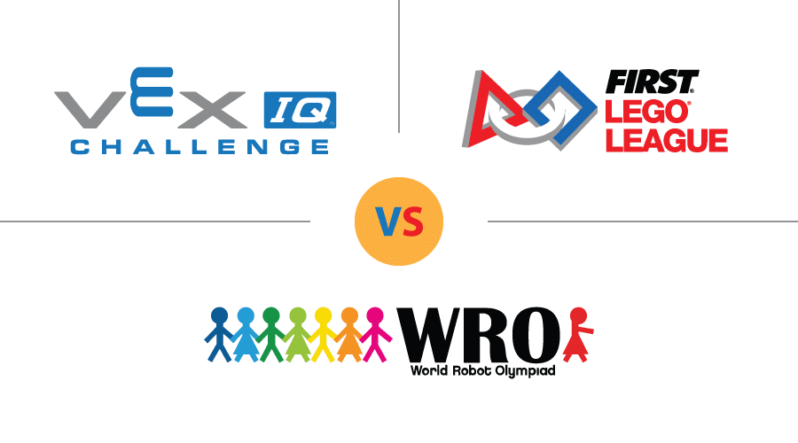 VIQC vs FLL vs WRO