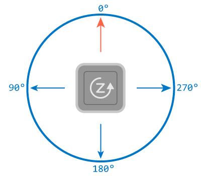 VEX IQ gyro rotation